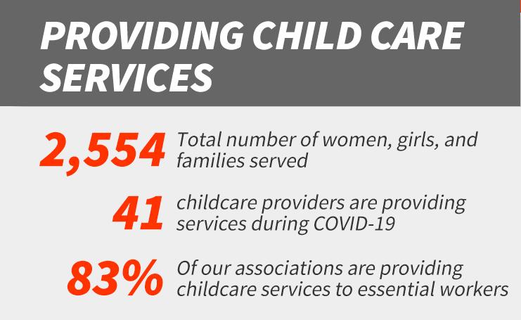 YWCA Covid Reponse Childcare